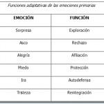 funciones_emos2